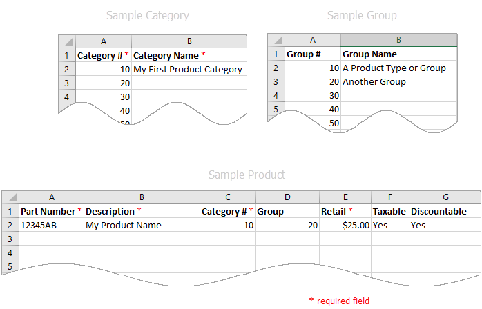 Sample Products - Category