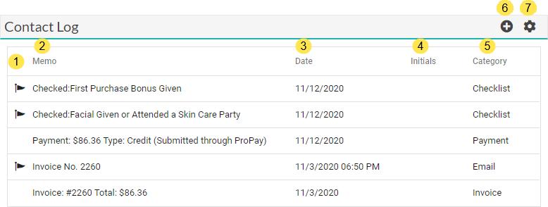 Checklist Tab